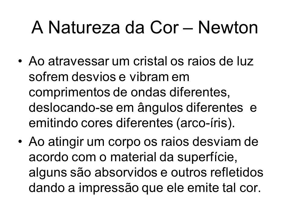 A Natureza da Cor – Newton Ao atravessar um cristal os raios de luz sofrem desvios e vibram em comprimentos de ondas diferentes, deslocando-se em ângu