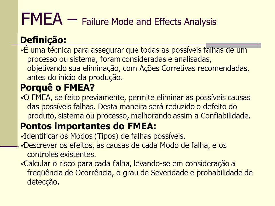 FMEA – Failure Mode and Effects Analysis Pontos importantes do FMEA: Recomendar Ações Corretivas para as causas de falhas apontadas.