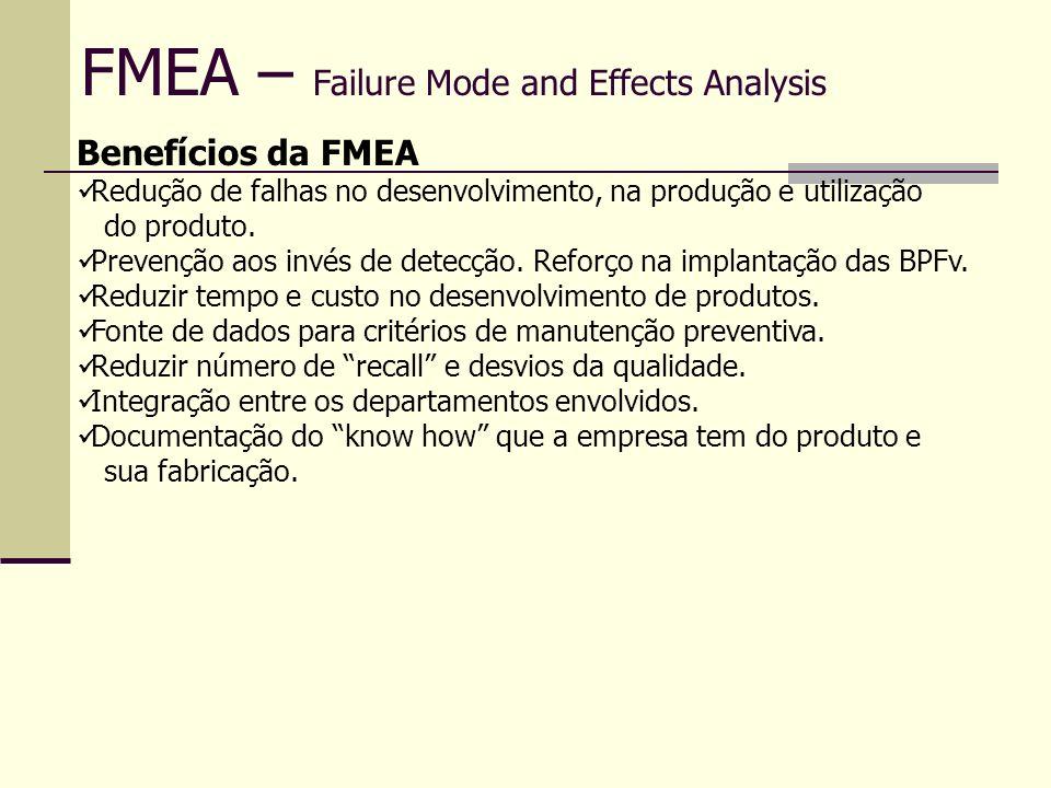 FMEA – Failure Mode and Effects Analysis Tipos de FMEA: O FMEA deve ser utilizado em todas as etapas de projeto e construção de um determinado produto ou sistema (projeto, produção, experimentação, equipamentos e utilização).