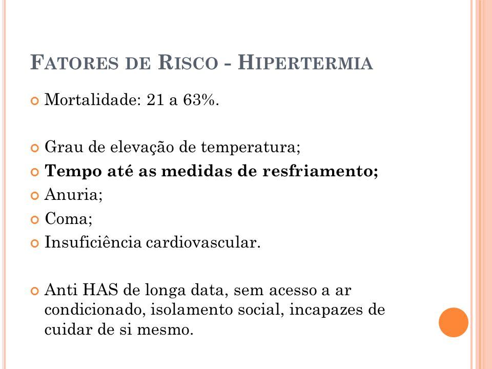 F ATORES DE R ISCO - H IPERTERMIA Mortalidade: 21 a 63%. Grau de elevação de temperatura; Tempo até as medidas de resfriamento; Anuria; Coma; Insufici