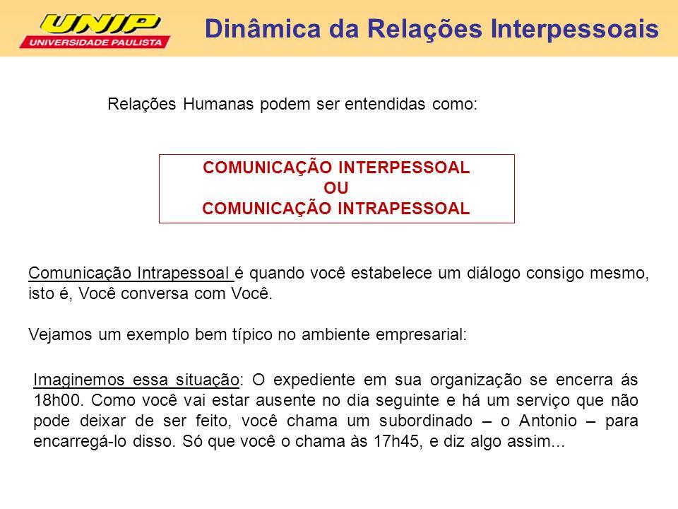 Relações Humanas podem ser entendidas como: Dinâmica da Relações Interpessoais COMUNICAÇÃO INTERPESSOAL OU COMUNICAÇÃO INTRAPESSOAL Comunicação Intrap