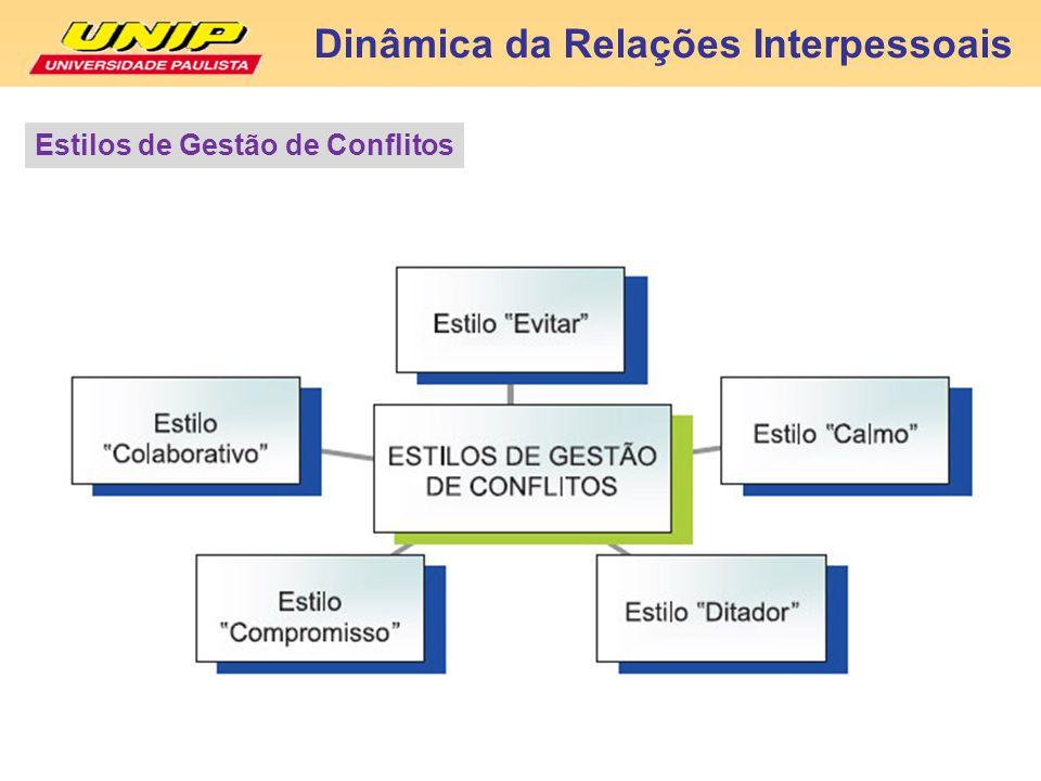 Dinâmica da Relações Interpessoais Estilos de Gestão de Conflitos