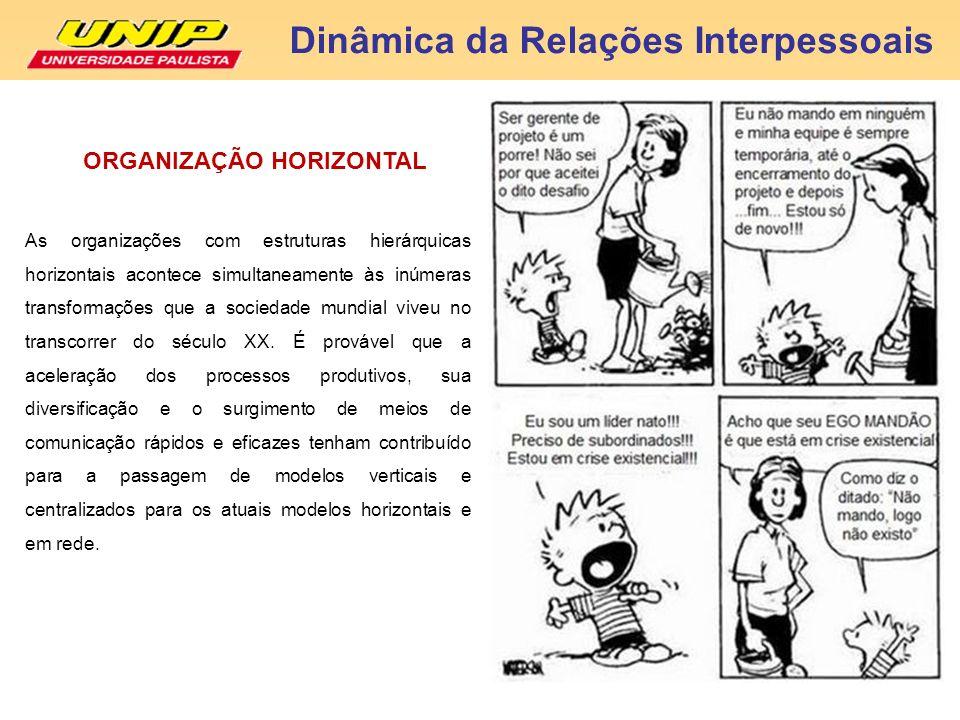 Dinâmica da Relações Interpessoais ORGANIZAÇÃO HORIZONTAL As organizações com estruturas hierárquicas horizontais acontece simultaneamente às inúmeras