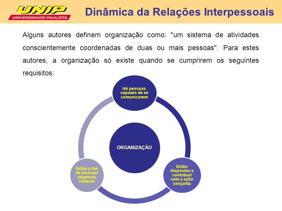 Dinâmica da Relações Interpessoais Alguns autores definem organização como: