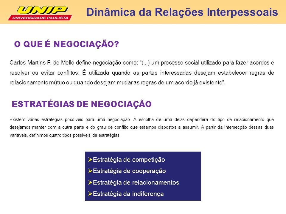 Dinâmica da Relações Interpessoais Carlos Martins F. de Mello define negociação como: (...) um processo social utilizado para fazer acordos e resolver