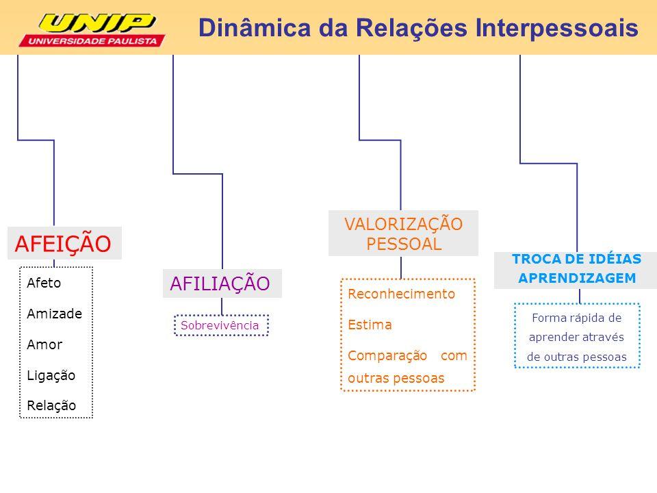 Relacionamento na Empresa – Emprego de A a Z – Max Gehringer Dinâmica da Relações Interpessoais