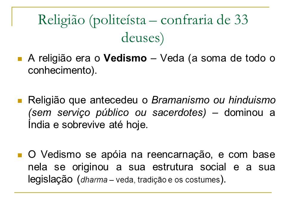 Religião (politeísta – confraria de 33 deuses) A religião era o Vedismo – Veda (a soma de todo o conhecimento). Religião que antecedeu o Bramanismo ou