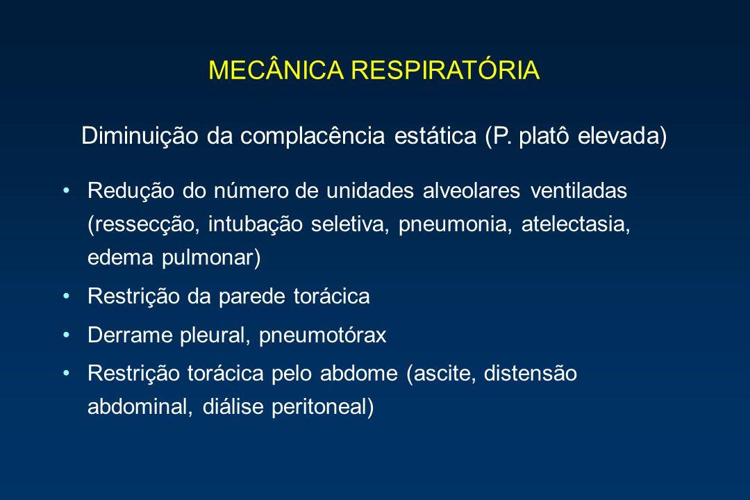 MECÂNICA RESPIRATÓRIA Diminuição da complacência estática (P. platô elevada) Redução do número de unidades alveolares ventiladas (ressecção, intubação