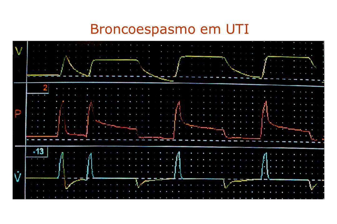Broncoespasmo em UTI