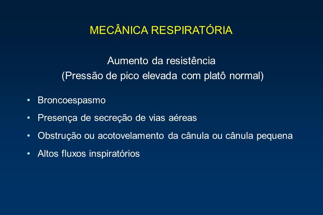 Aumento da resistência (Pressão de pico elevada com platô normal) Broncoespasmo Presença de secreção de vias aéreas Obstrução ou acotovelamento da cân