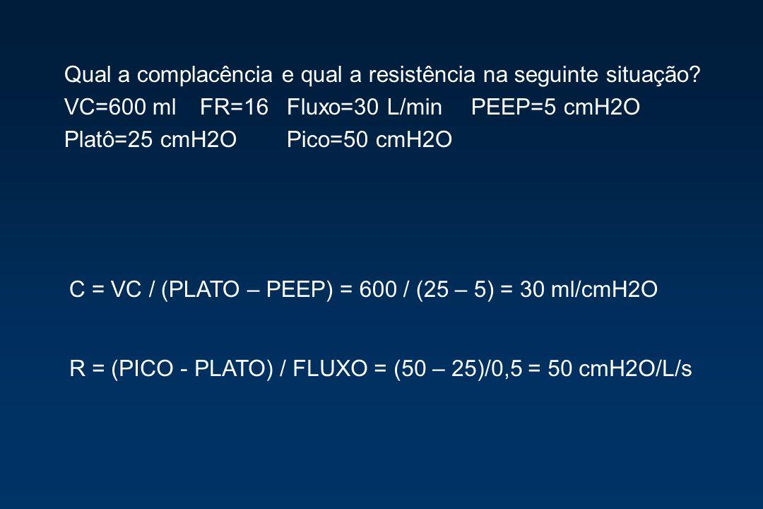 Qual a complacência e qual a resistência na seguinte situação? VC=600 mlFR=16 Fluxo=30 L/minPEEP=5 cmH2O Platô=25 cmH2O Pico=50 cmH2O C = VC / (PLATO