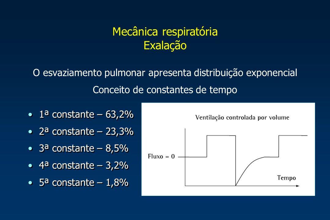Mecânica respiratória Exalação O esvaziamento pulmonar apresenta distribuição exponencial Conceito de constantes de tempo 1ª constante – 63,2% 2ª cons