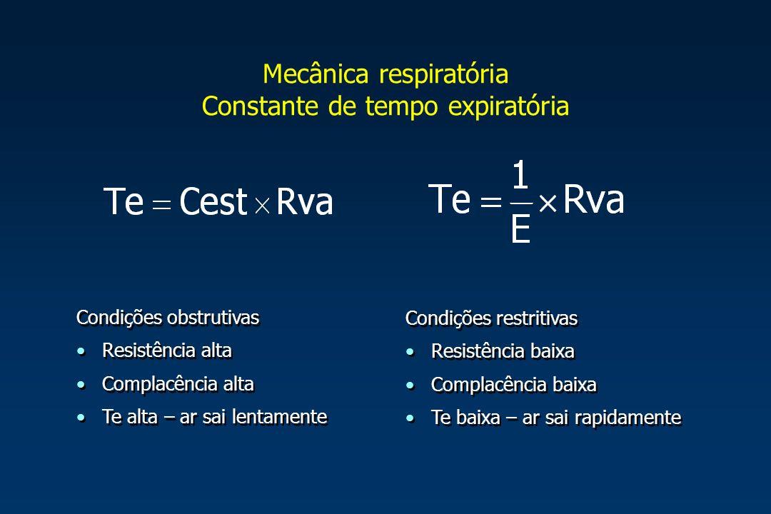 Mecânica respiratória Constante de tempo expiratória Condições obstrutivas Resistência alta Complacência alta Te alta – ar sai lentamente Condições ob