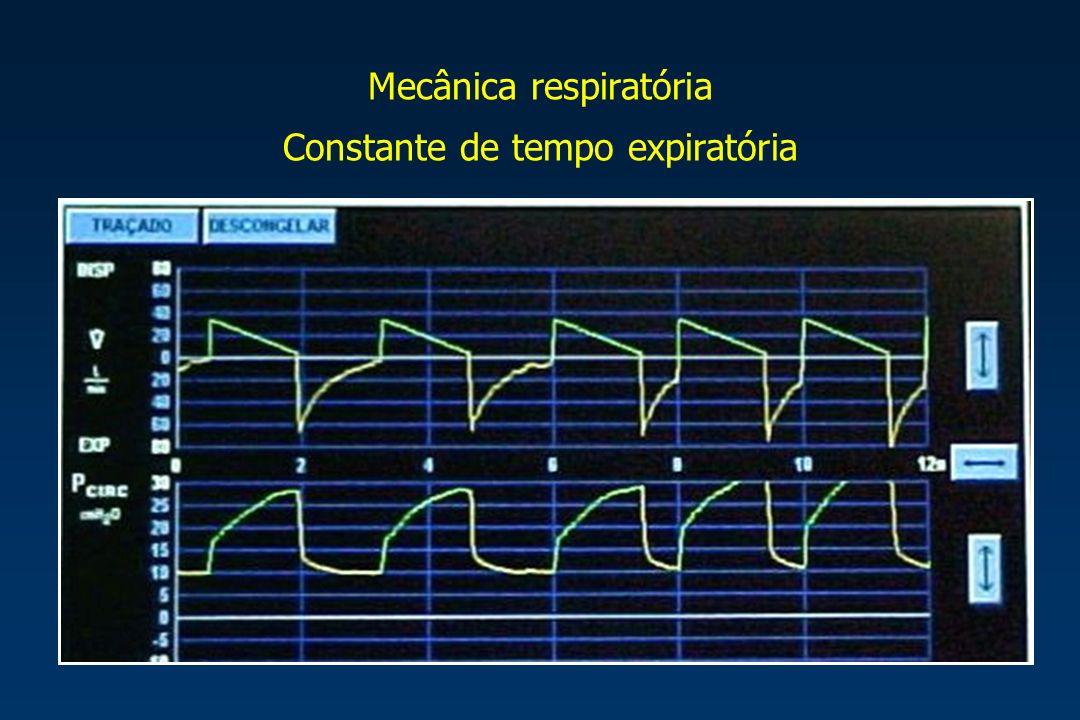 Mecânica respiratória Constante de tempo expiratória