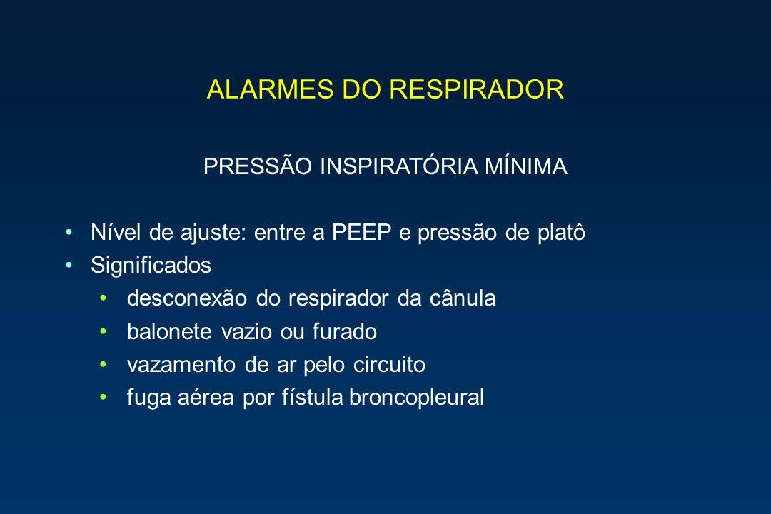PRESSÃO INSPIRATÓRIA MÍNIMA Nível de ajuste: entre a PEEP e pressão de platô Significados desconexão do respirador da cânula balonete vazio ou furado