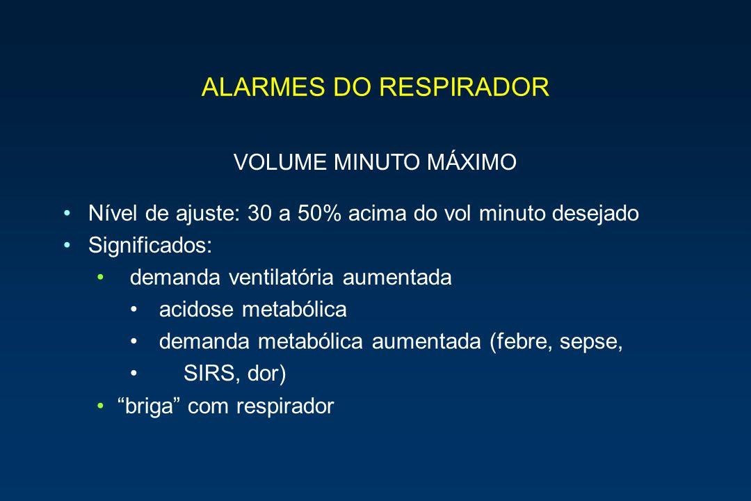 VOLUME MINUTO MÁXIMO Nível de ajuste: 30 a 50% acima do vol minuto desejado Significados: demanda ventilatória aumentada acidose metabólica demanda me