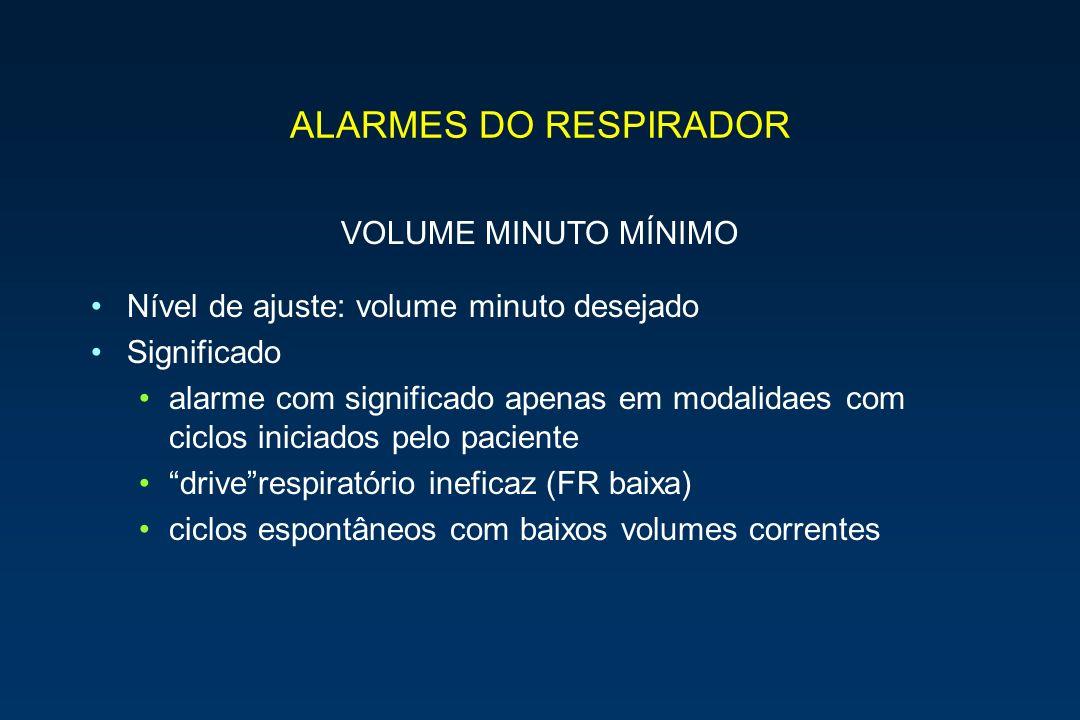 VOLUME MINUTO MÍNIMO Nível de ajuste: volume minuto desejado Significado alarme com significado apenas em modalidaes com ciclos iniciados pelo pacient