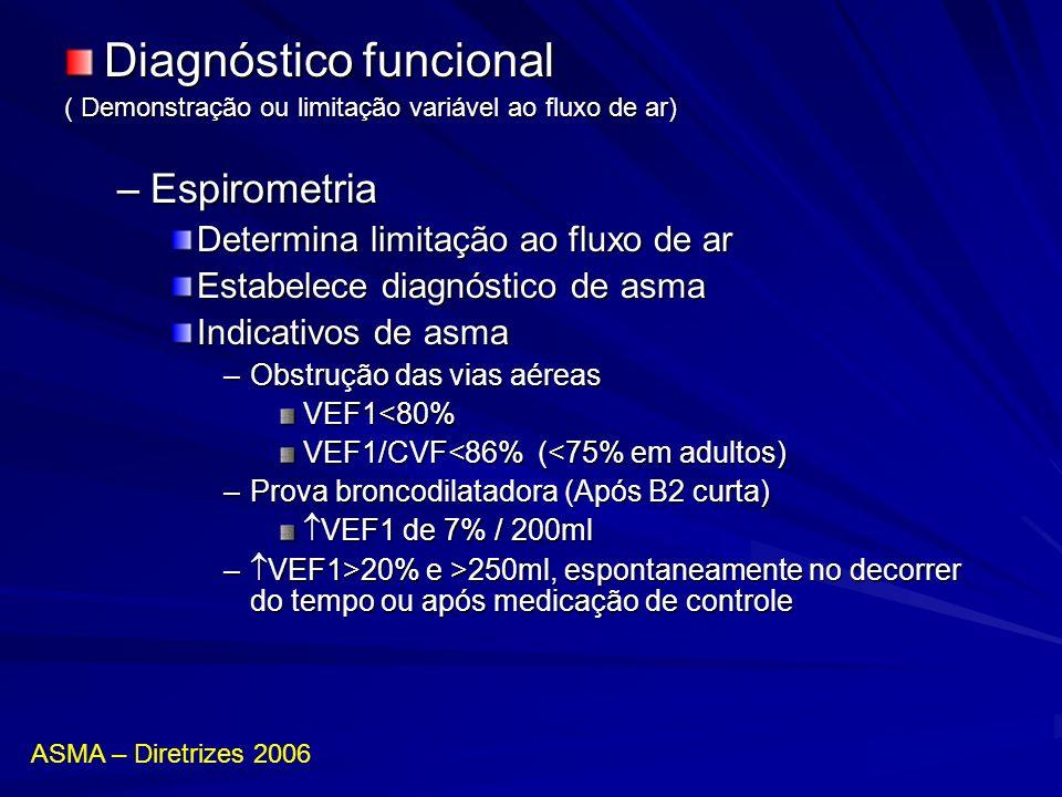 Diagnóstico funcional ( Demonstração ou limitação variável ao fluxo de ar) –Espirometria Determina limitação ao fluxo de ar Estabelece diagnóstico de