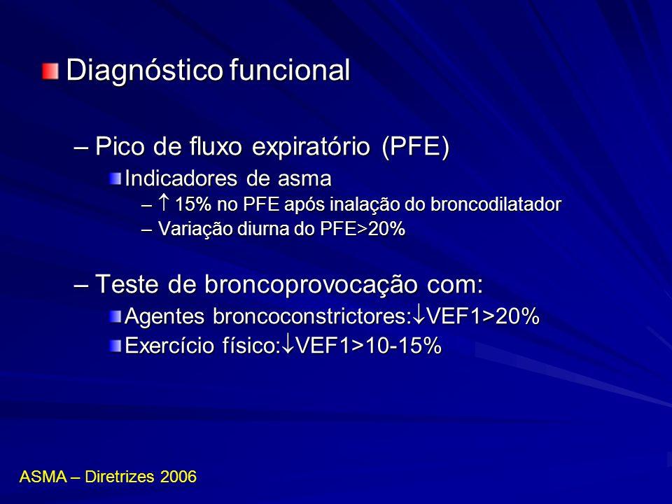 Diagnóstico funcional –Pico de fluxo expiratório (PFE) Indicadores de asma – 15% no PFE após inalação do broncodilatador –Variação diurna do PFE>20% –