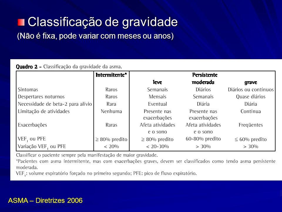 Classificação de gravidade (Não é fixa, pode variar com meses ou anos) ASMA – Diretrizes 2006