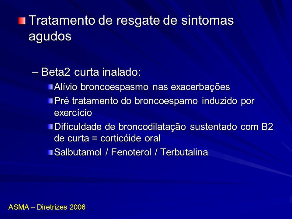 Tratamento de resgate de sintomas agudos –Beta2 curta inalado: Alívio broncoespasmo nas exacerbações Pré tratamento do broncoespamo induzido por exerc