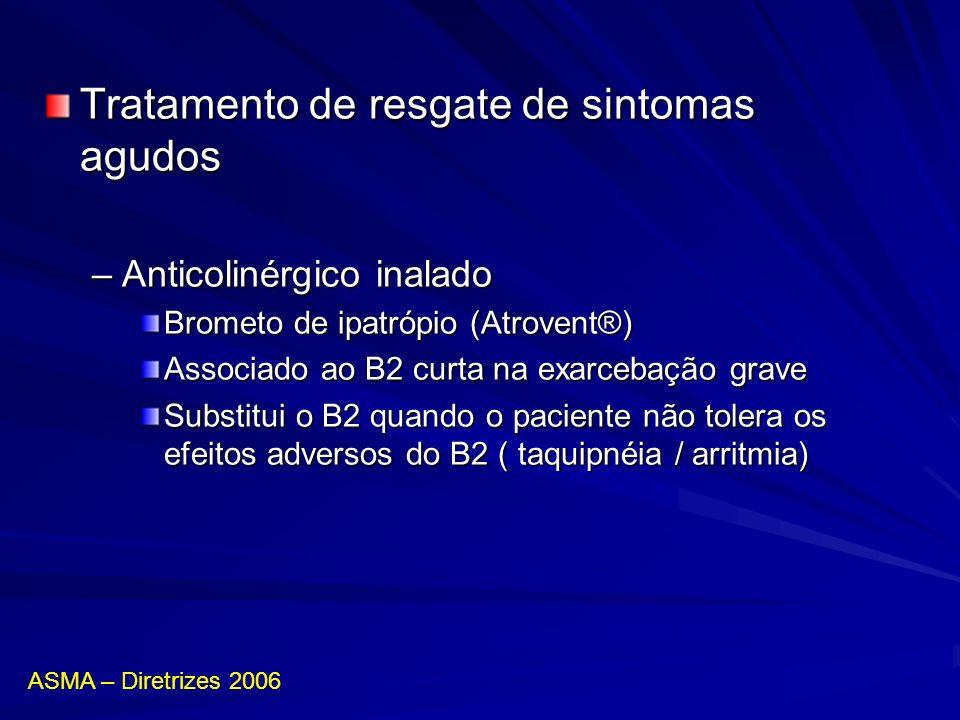 Tratamento de resgate de sintomas agudos –Anticolinérgico inalado Brometo de ipatrópio (Atrovent®) Associado ao B2 curta na exarcebação grave Substitu