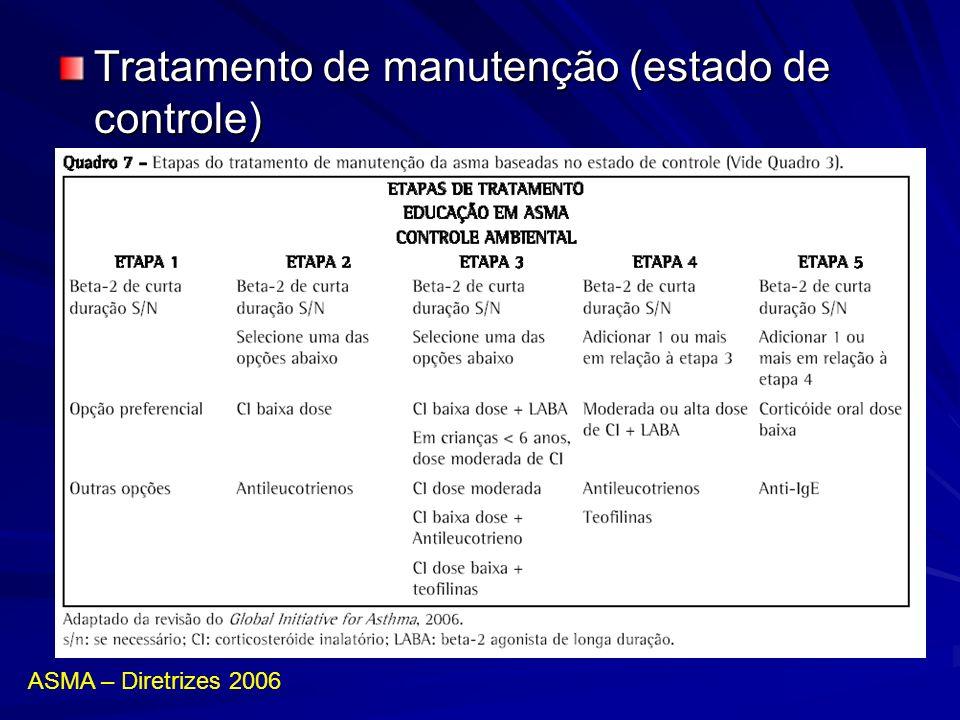 Tratamento de manutenção (estado de controle) ASMA – Diretrizes 2006