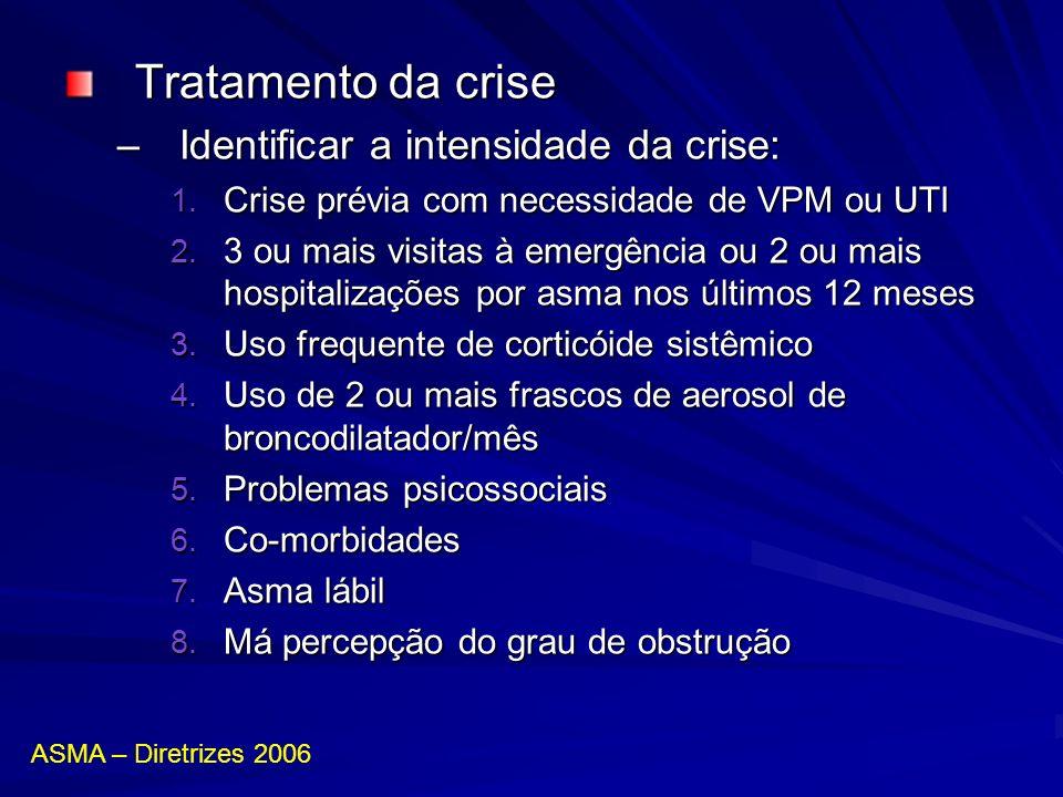 Tratamento da crise –Identificar a intensidade da crise: 1. Crise prévia com necessidade de VPM ou UTI 2. 3 ou mais visitas à emergência ou 2 ou mais