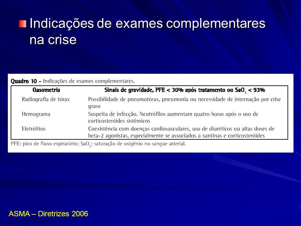 Indicações de exames complementares na crise ASMA – Diretrizes 2006