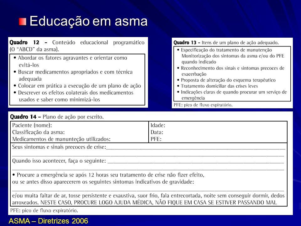 Educação em asma ASMA – Diretrizes 2006