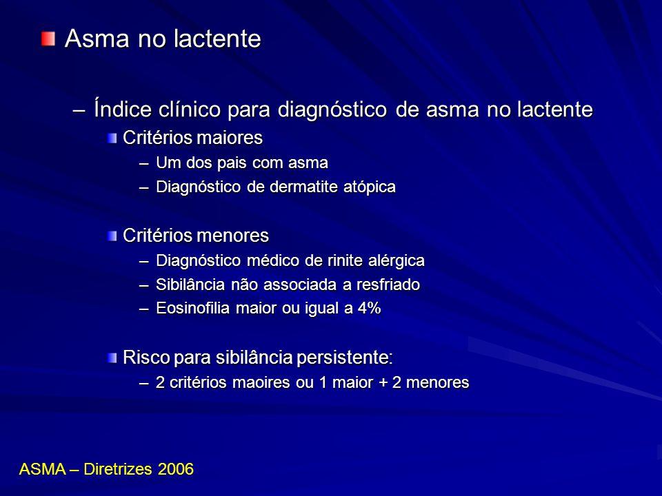 Asma no lactente –Índice clínico para diagnóstico de asma no lactente Critérios maiores –Um dos pais com asma –Diagnóstico de dermatite atópica Critér