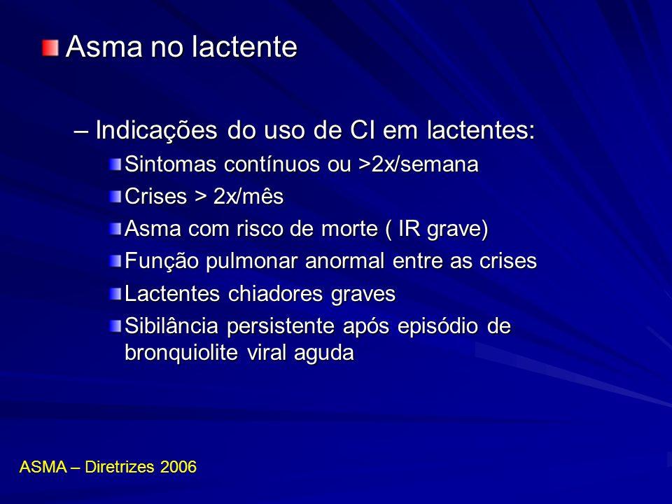 Asma no lactente –Indicações do uso de CI em lactentes: Sintomas contínuos ou >2x/semana Crises > 2x/mês Asma com risco de morte ( IR grave) Função pu