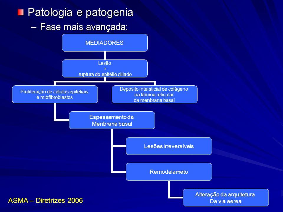 Patologia e patogenia –Fase mais avançada: MEDIADORES Lesão + ruptura do epitélio ciliado Proliferação de células epiteliais e miofibroblastos Espessa