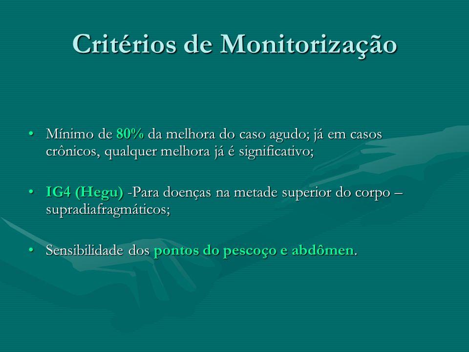 Critérios de Monitorização Mínimo de 80% da melhora do caso agudo; já em casos crônicos, qualquer melhora já é significativo;Mínimo de 80% da melhora