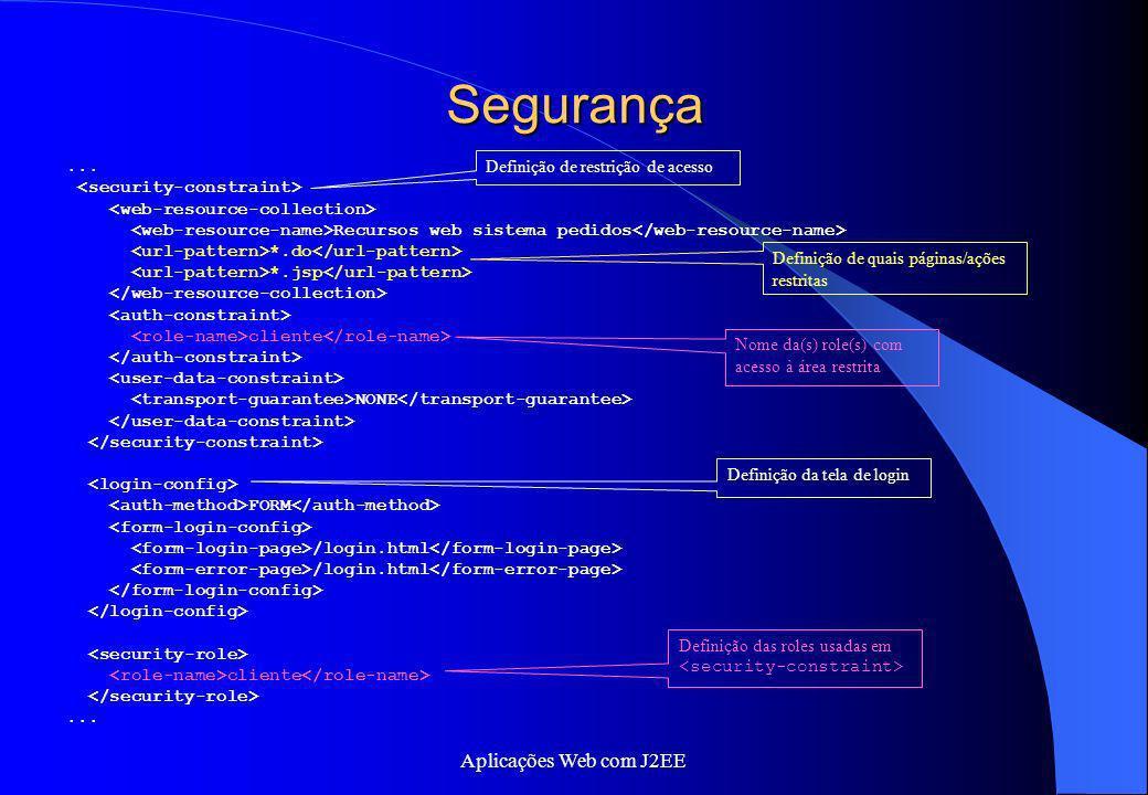 Aplicações Web com J2EE Segurança... Recursos web sistema pedidos *.do *.jsp cliente NONE FORM /login.html cliente... Definição de restrição de acesso