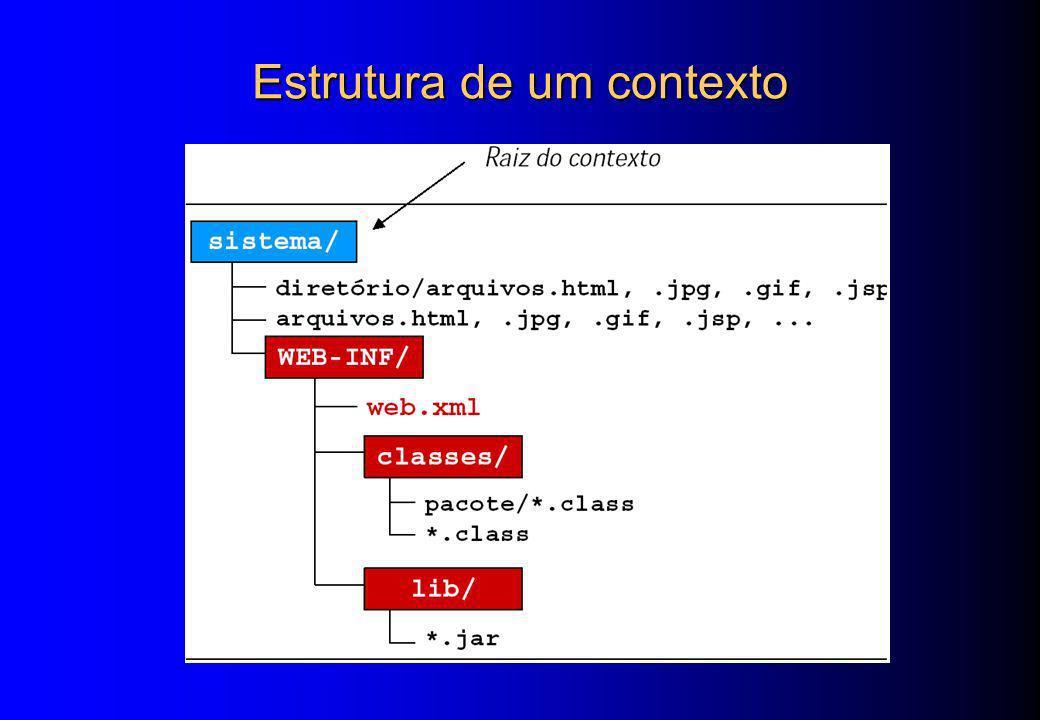Welcome Files Permite definir uma lista ordenadas de páginas que são mostradas caso seja solicitada uma URL que não está mapeada para nenhum Servlet Exemplo – Sempre que for digitado: http://www.host.com/aplicacao/ http://www.host.com/aplicacao/diretorio1/ http://www.host.com/aplicacao/diretorio2/ – O container irá procurar nestes diretórios uma Welcome File na ordem em que foram definidas no deployment descriptor index.jsp index.html