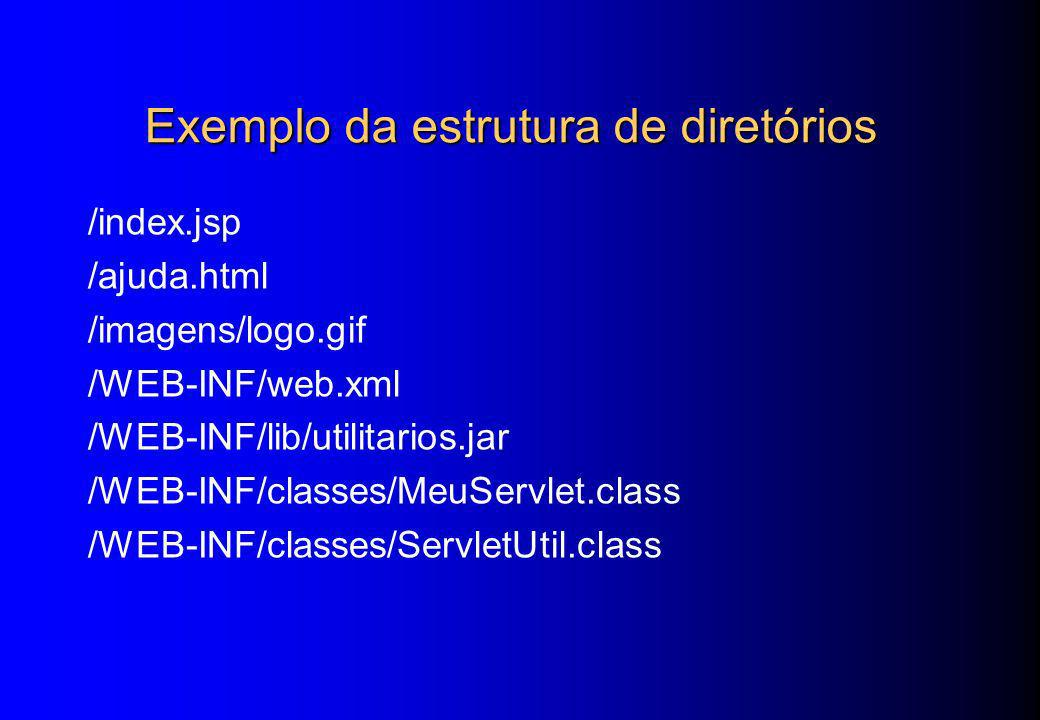 Exemplo da estrutura de diretórios /index.jsp /ajuda.html /imagens/logo.gif /WEB-INF/web.xml /WEB-INF/lib/utilitarios.jar /WEB-INF/classes/MeuServlet.