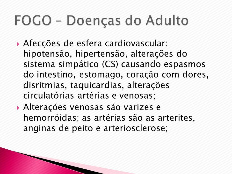 Afecções de esfera cardiovascular: hipotensão, hipertensão, alterações do sistema simpático (CS) causando espasmos do intestino, estomago, coração com