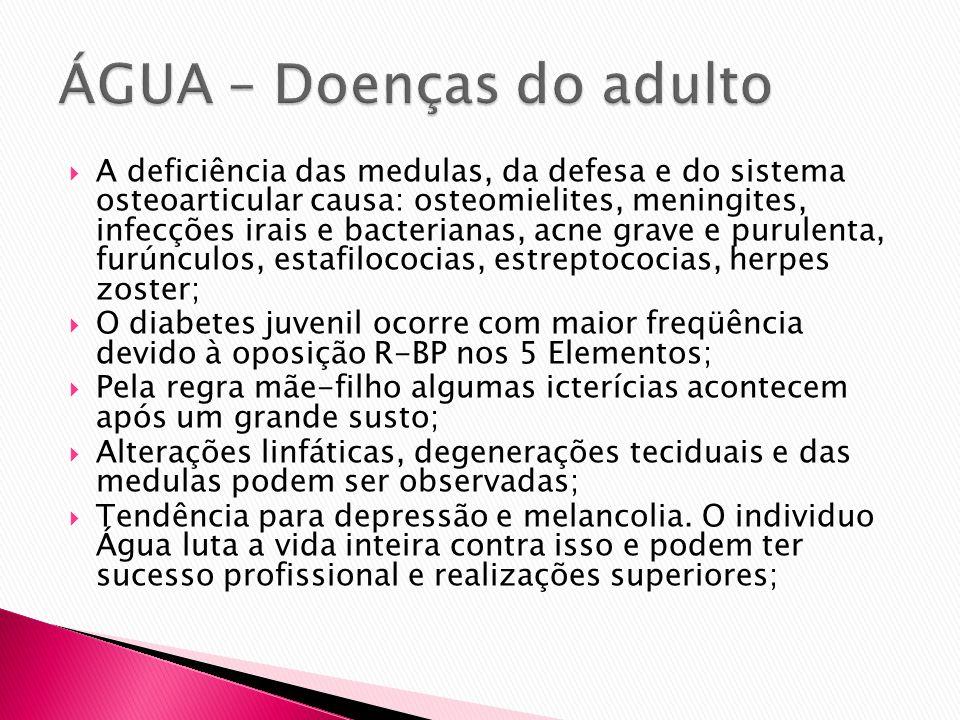 A deficiência das medulas, da defesa e do sistema osteoarticular causa: osteomielites, meningites, infecções irais e bacterianas, acne grave e purulen