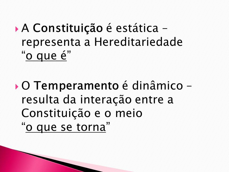 A Constituição é estática – representa a Hereditariedadeo que é O Temperamento é dinâmico – resulta da interação entre a Constituição e o meioo que se