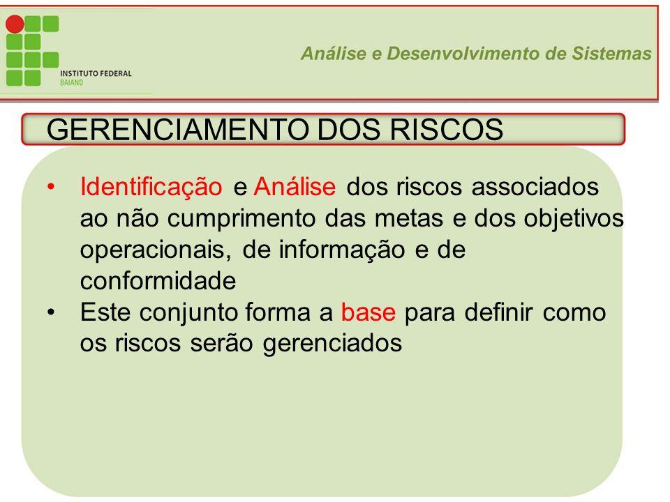 13 GERENCIAMENTO DOS RISCOS Identificação e Análise dos riscos associados ao não cumprimento das metas e dos objetivos operacionais, de informação e d