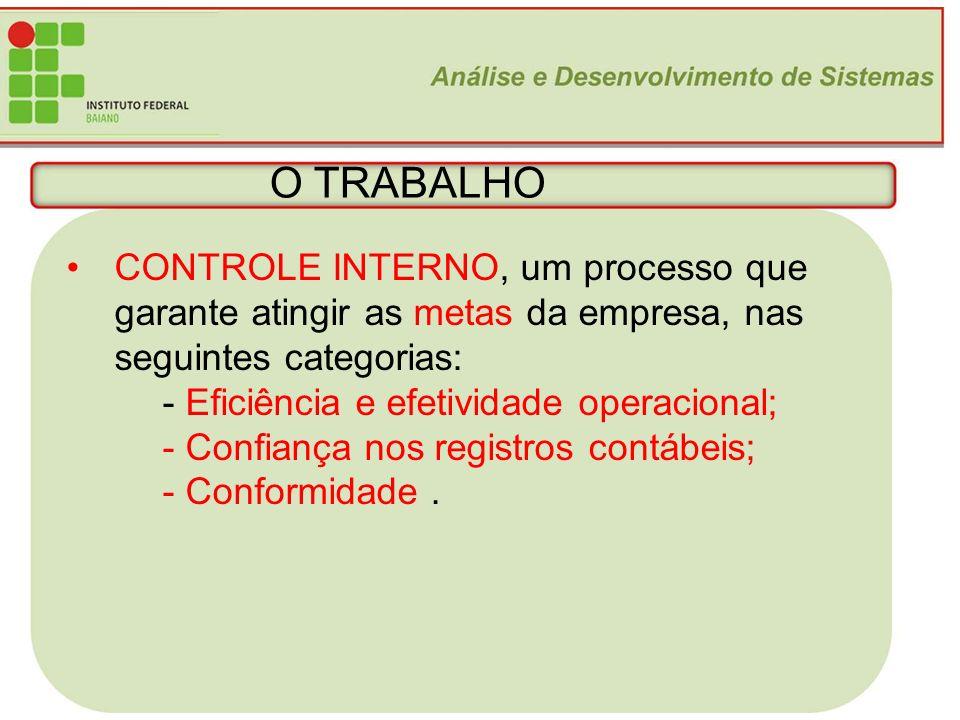 7 O TRABALHO CONTROLE INTERNO, um processo que garante atingir as metas da empresa, nas seguintes categorias: - Eficiência e efetividade operacional;