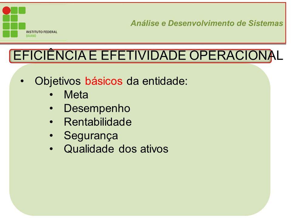 8 EFICIÊNCIA E EFETIVIDADE OPERACIONAL Objetivos básicos da entidade: Meta Desempenho Rentabilidade Segurança Qualidade dos ativos