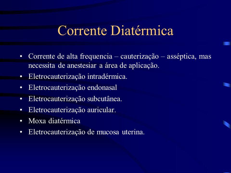 Corrente Diatérmica Corrente de alta frequencia – cauterização – asséptica, mas necessita de anestesiar a área de aplicação. Eletrocauterização intrad
