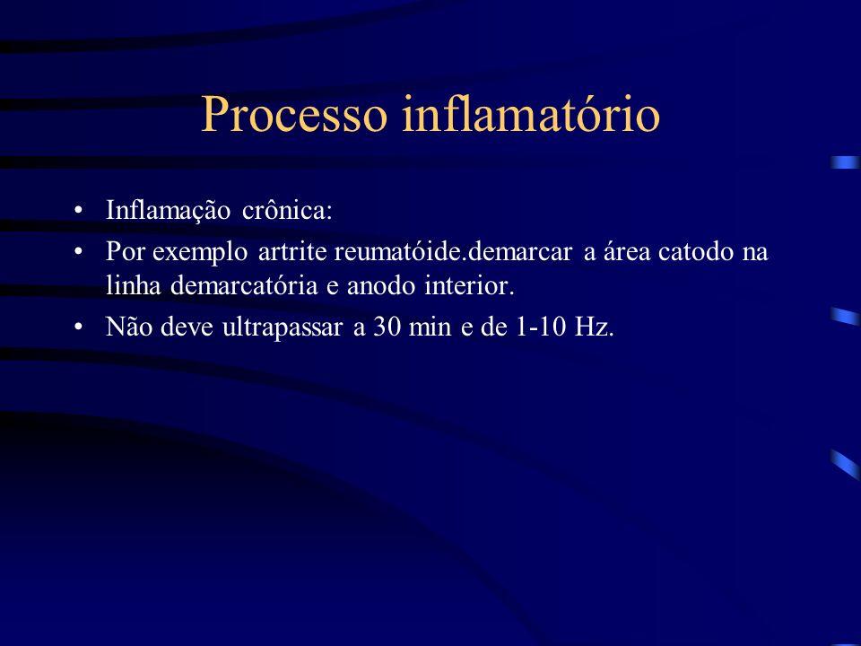 Processo inflamatório Inflamação crônica: Por exemplo artrite reumatóide.demarcar a área catodo na linha demarcatória e anodo interior. Não deve ultra