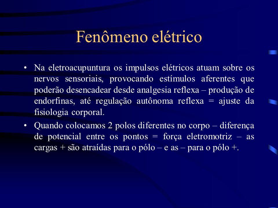 Fenômeno elétrico Na eletroacupuntura os impulsos elétricos atuam sobre os nervos sensoriais, provocando estímulos aferentes que poderão desencadear d