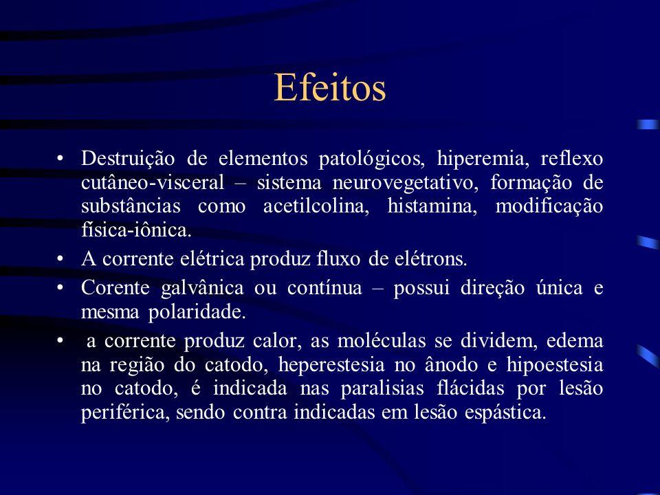 Efeitos Destruição de elementos patológicos, hiperemia, reflexo cutâneo-visceral – sistema neurovegetativo, formação de substâncias como acetilcolina,