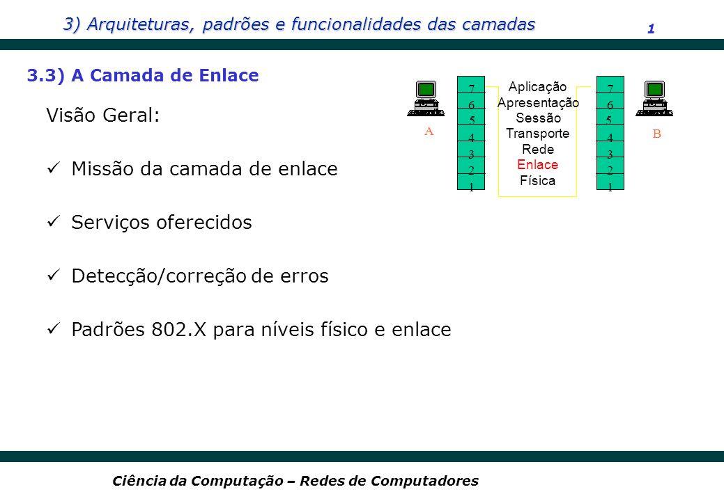3) Arquiteturas, padrões e funcionalidades das camadas 1 Ciência da Computação – Redes de Computadores 3.3) A Camada de Enlace 7 6 4 3 2 1 A B Aplicaç