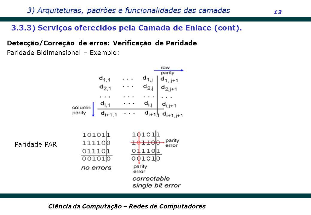 3) Arquiteturas, padrões e funcionalidades das camadas 13 Ciência da Computação – Redes de Computadores Detecção/Correção de erros: Verificação de Par