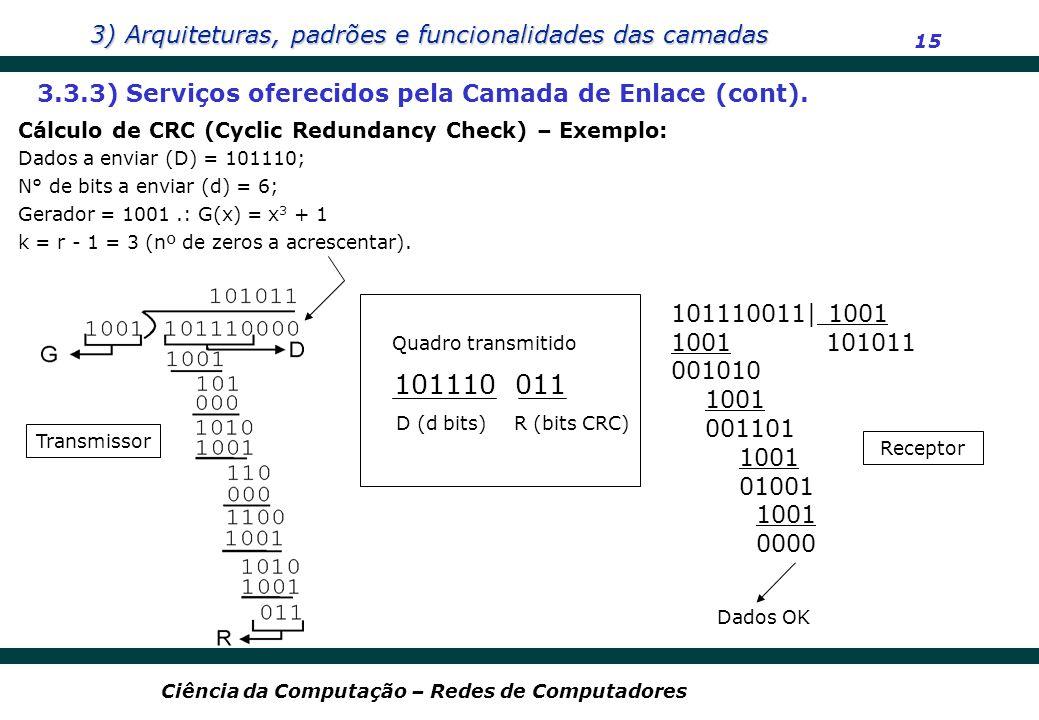 3) Arquiteturas, padrões e funcionalidades das camadas 15 Ciência da Computação – Redes de Computadores 3.3.3) Serviços oferecidos pela Camada de Enla